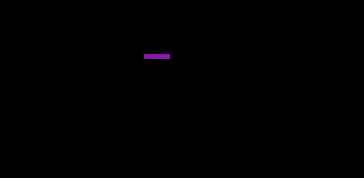CEI - ISCTE